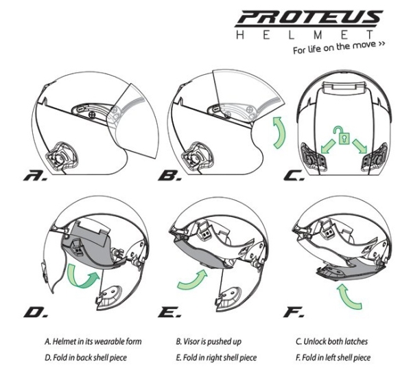 Proteus helmet