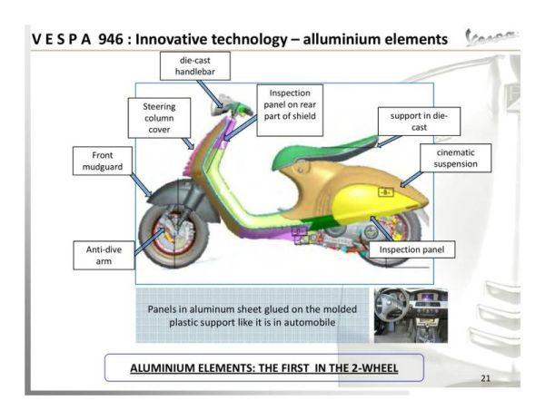 Vespa 946 aluminum bits